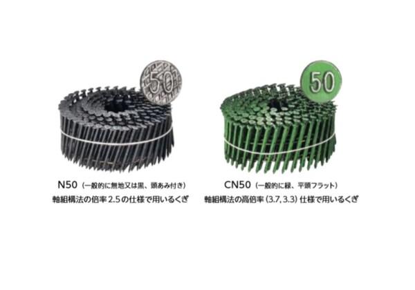 N50 CN50