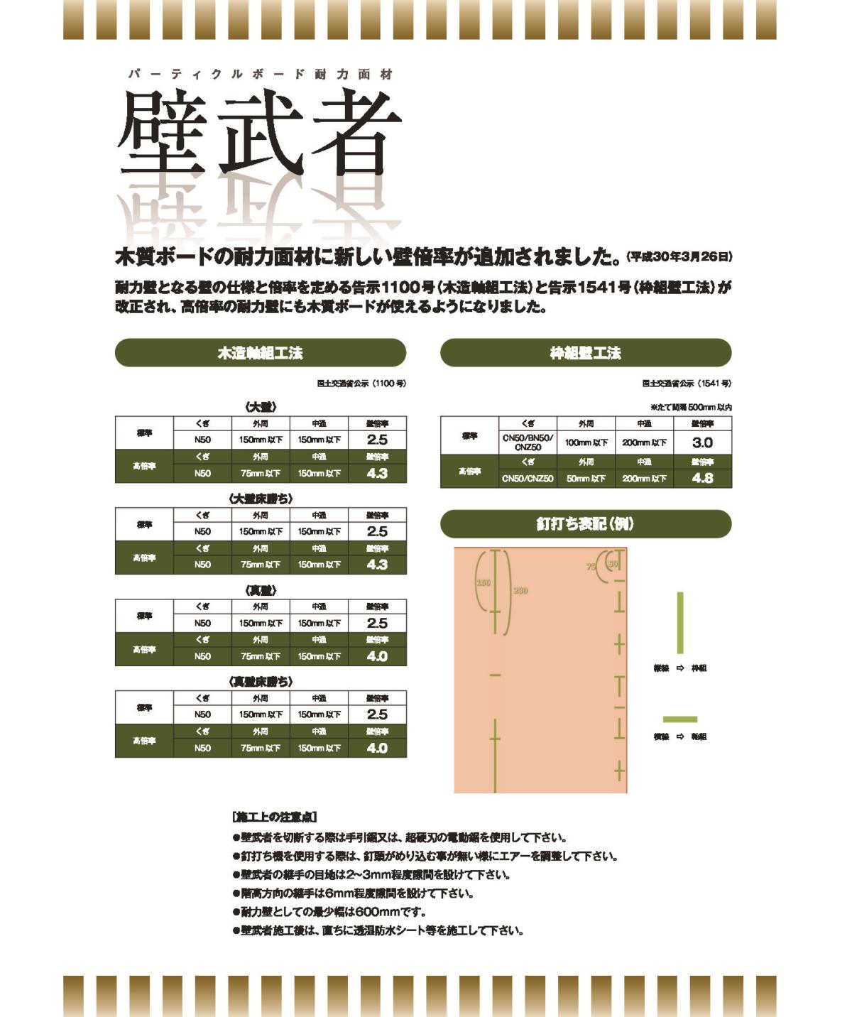 壁武者カタログ